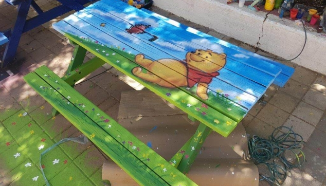 ציור של פה הדב על שולחן בבית ספר